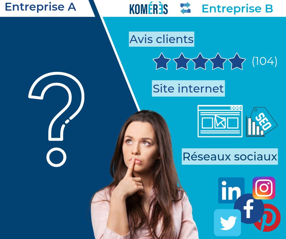 Infographie de la société de gestion d'e-reputation Komérès